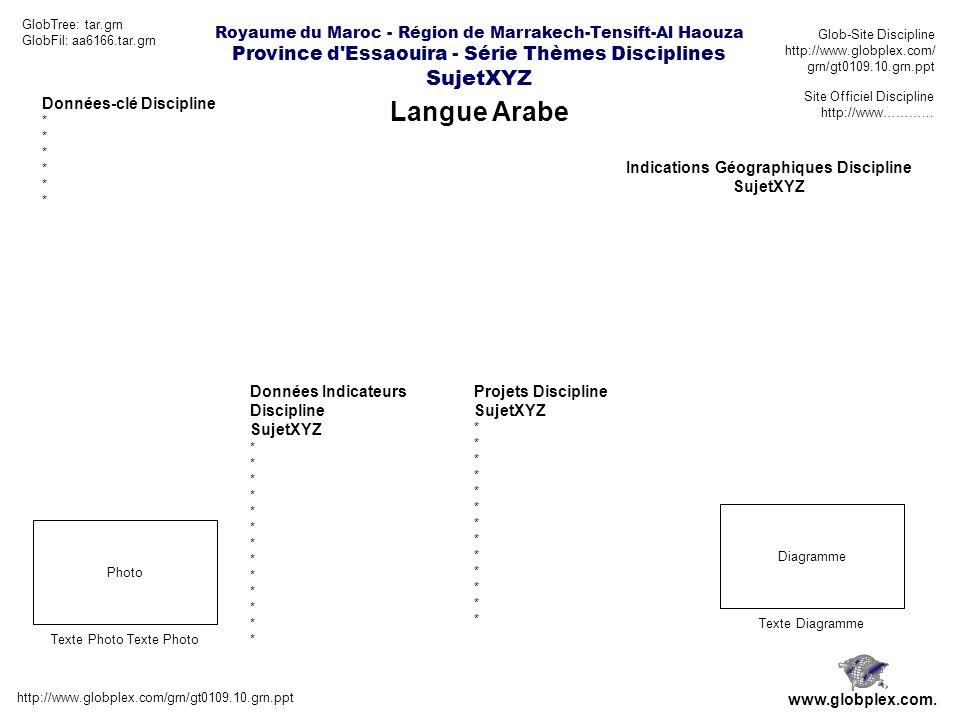 Royaume du Maroc - Région de Marrakech-Tensift-Al Haouza Province d Essaouira - Série Thèmes Disciplines SujetXYZ Langue Arabe http://www.globplex.com/grn/gt0109.10.grn.ppt www.globplex.com.