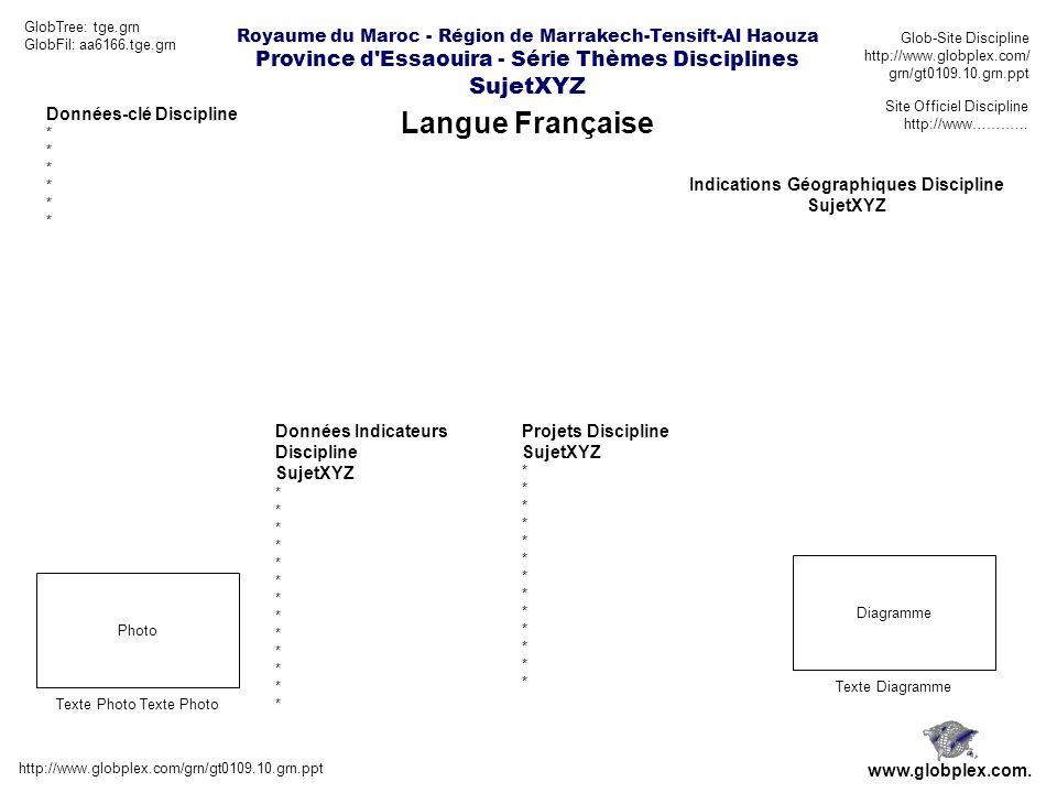 Royaume du Maroc - Région de Marrakech-Tensift-Al Haouza Province d Essaouira - Série Thèmes Disciplines SujetXYZ Langue Française http://www.globplex.com/grn/gt0109.10.grn.ppt www.globplex.com.