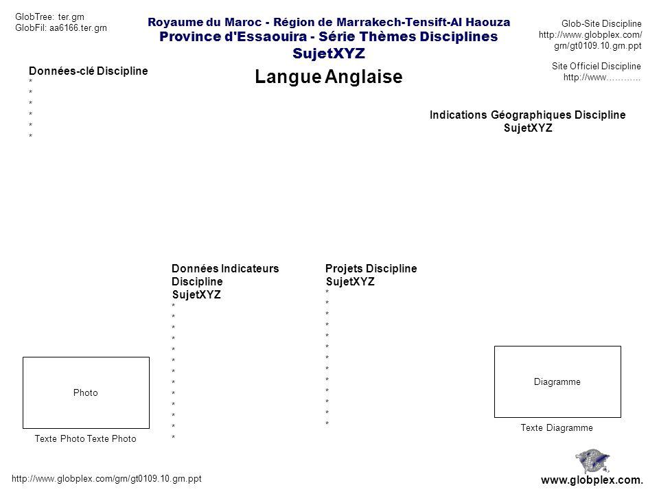Royaume du Maroc - Région de Marrakech-Tensift-Al Haouza Province d Essaouira - Série Thèmes Disciplines SujetXYZ Langue Anglaise http://www.globplex.com/grn/gt0109.10.grn.ppt www.globplex.com.