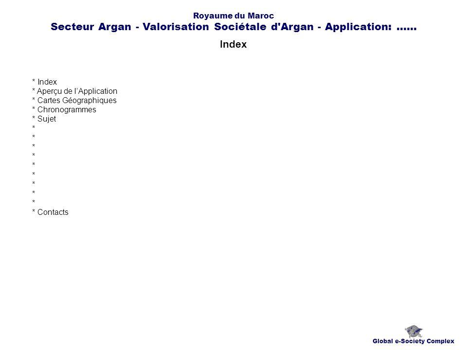 Index Global e-Society Complex * Index * Aperçu de lApplication * Cartes Géographiques * Chronogrammes * Sujet * * Contacts Royaume du Maroc Secteur Argan - Valorisation Sociétale d Argan - Application:......