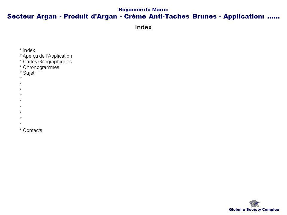 Aperçu de lApplication Global e-Society Complex Royaume du Maroc Secteur Argan - Produit d Argan - Crème Anti-Taches Brunes - Application:......