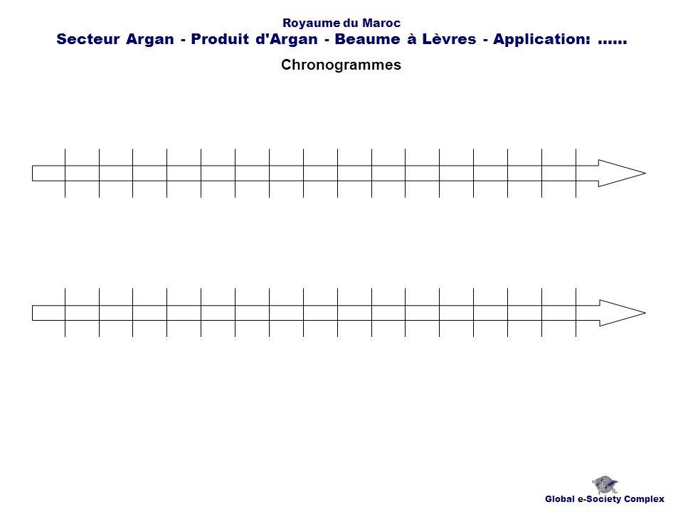 Chronogrammes Global e-Society Complex Royaume du Maroc Secteur Argan - Produit d Argan - Beaume à Lèvres - Application:......