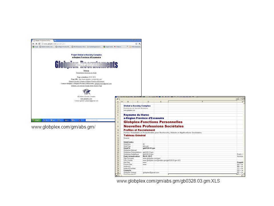 www.globplex.com/grn/abs.grn/ www.globplex.com/grn/abs.grn/gb0328.03.grn.XLS