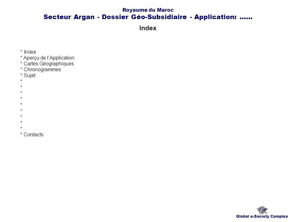 Aperçu de lApplication Global e-Society Complex Royaume du Maroc Secteur Argan - Dossier Géo-Subsidiaire - Application:......