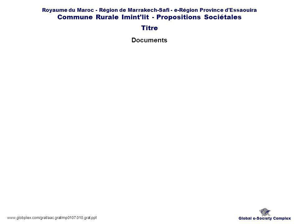 Global e-Society Complex www.globplex.com/grat/aac.grat/mp0107.010.grat.ppt Royaume du Maroc - Région de Marrakech-Safi - e-Région Province d Essaouira Commune Rurale Imint lit - Propositions Sociétales Stratégie Titre