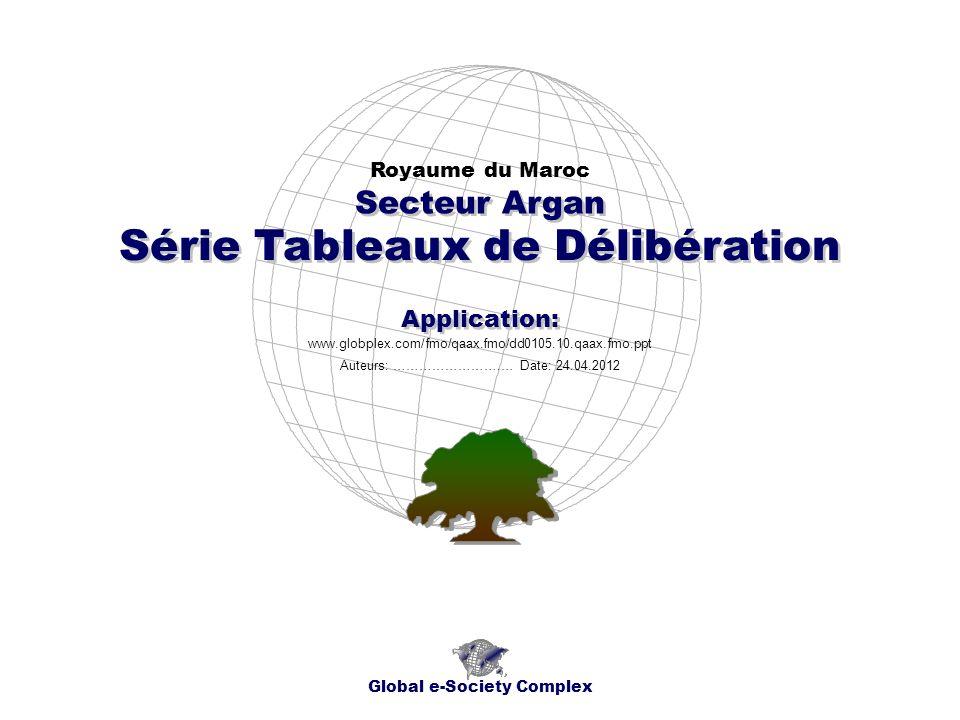 Série Tableaux de Délibération Royaume du Maroc Global e-Society Complex www.globplex.com/fmo/qaax.fmo/dd0105.10.qaax.fmo.ppt Secteur Argan Application: Auteurs: …………………….… Date: 24.04.2012