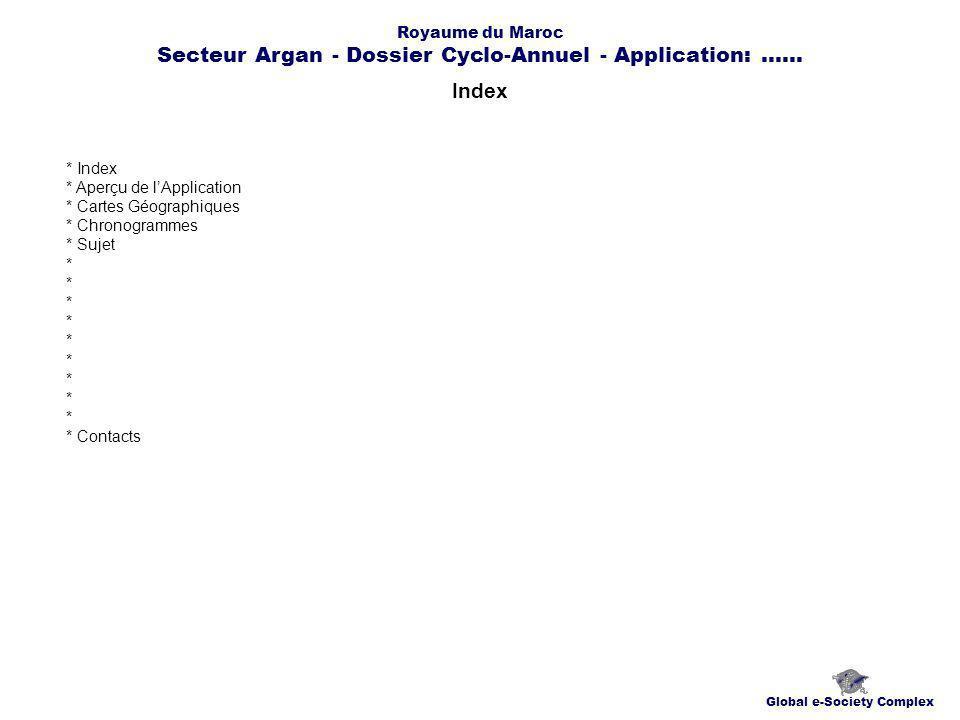 Aperçu de lApplication Global e-Society Complex Royaume du Maroc Secteur Argan - Dossier Cyclo-Annuel - Application:......