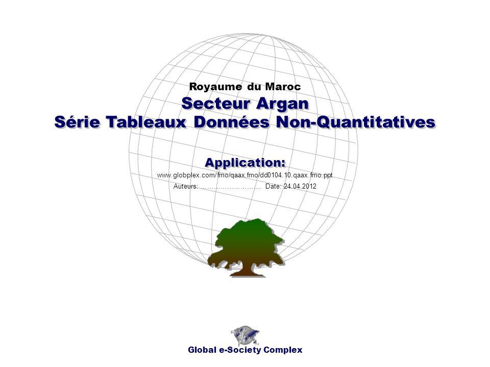 Série Tableaux Données Non-Quantitatives Royaume du Maroc Global e-Society Complex www.globplex.com/fmo/qaax.fmo/dd0104.10.qaax.fmo.ppt Secteur Argan Application: Auteurs: …………………….… Date: 24.04.2012