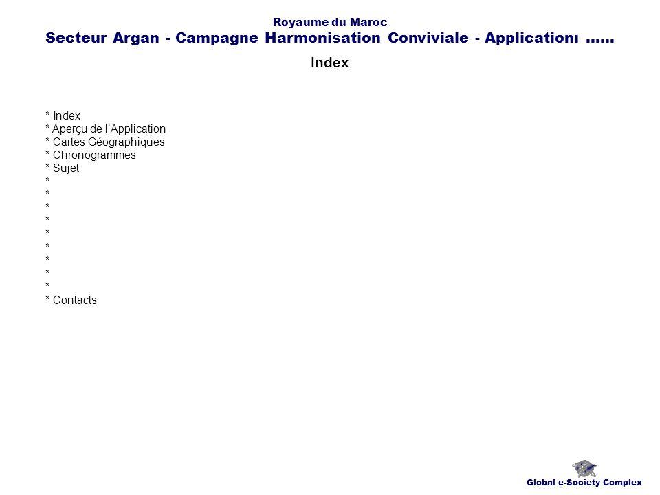 Index Global e-Society Complex * Index * Aperçu de lApplication * Cartes Géographiques * Chronogrammes * Sujet * * Contacts Royaume du Maroc Secteur Argan - Campagne Harmonisation Conviviale - Application:......