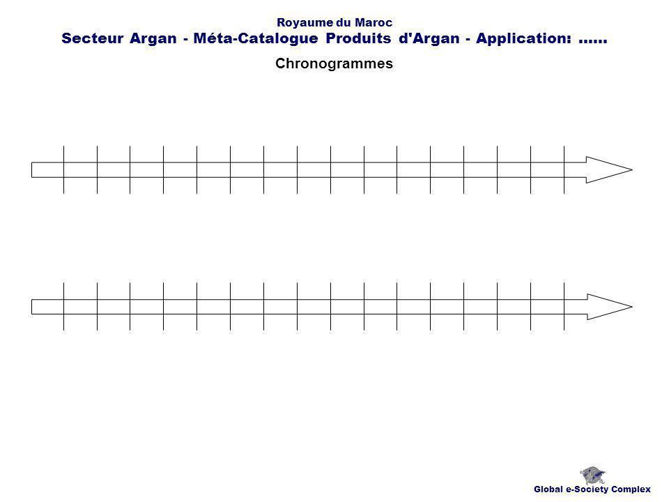 Chronogrammes Global e-Society Complex Royaume du Maroc Secteur Argan - Méta-Catalogue Produits d Argan - Application:......