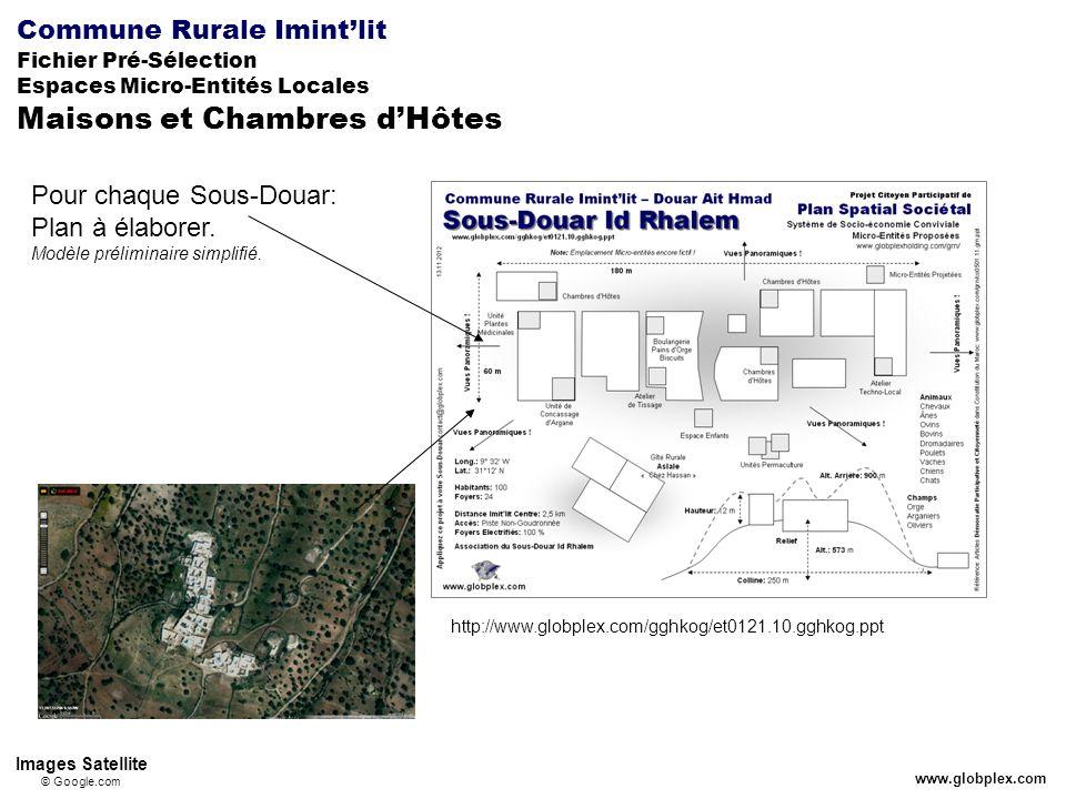 Commune Rurale Imintlit Fichier Pré-Sélection Espaces Micro-Entités Locales Maisons et Chambres dHôtes www.globplex.com Pour chaque Sous-Douar: Plan à élaborer.