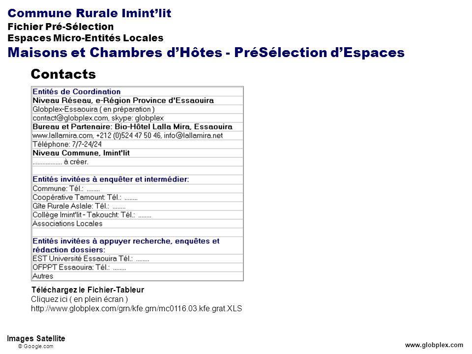 Commune Rurale Imintlit Fichier Pré-Sélection Espaces Micro-Entités Locales Maisons et Chambres dHôtes - PréSélection dEspaces www.globplex.com Images