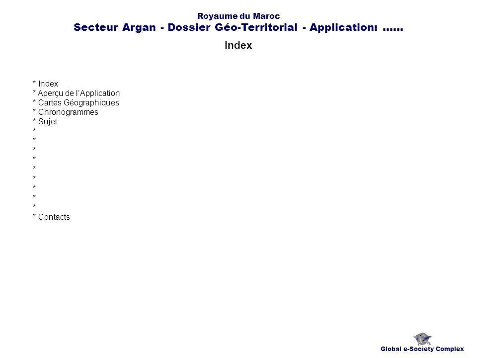 Index Global e-Society Complex * Index * Aperçu de lApplication * Cartes Géographiques * Chronogrammes * Sujet * * Contacts Royaume du Maroc Secteur Argan - Dossier Géo-Territorial - Application:......