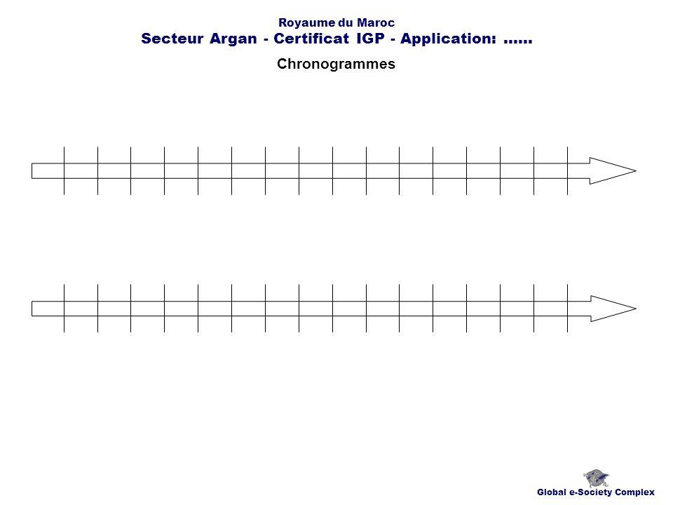 Chronogrammes Global e-Society Complex Royaume du Maroc Secteur Argan - Certificat IGP - Application:......