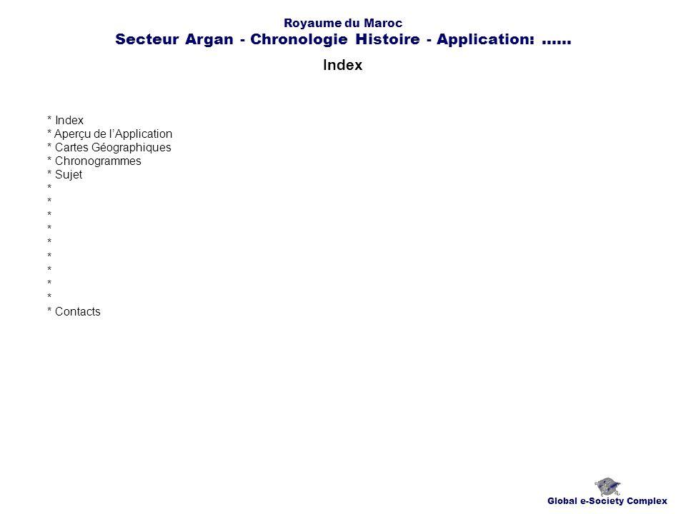 Aperçu de lApplication Global e-Society Complex Royaume du Maroc Secteur Argan - Chronologie Histoire - Application:......