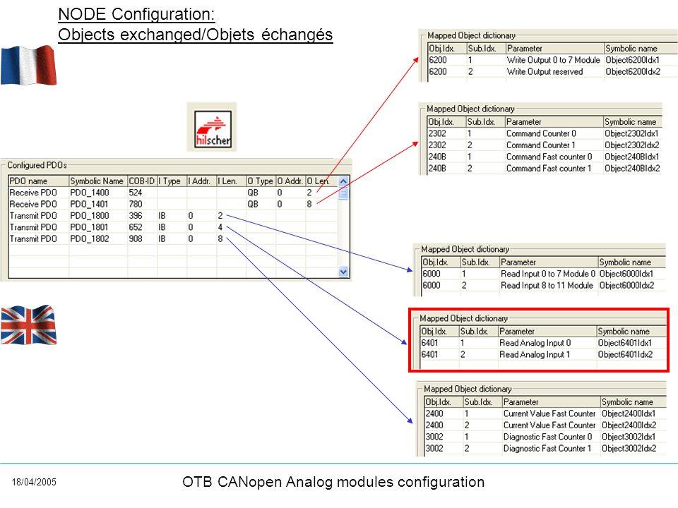 18/04/2005 OTB CANopen Analog modules configuration NODE Configuration: Objects exchanged/Objets échangés