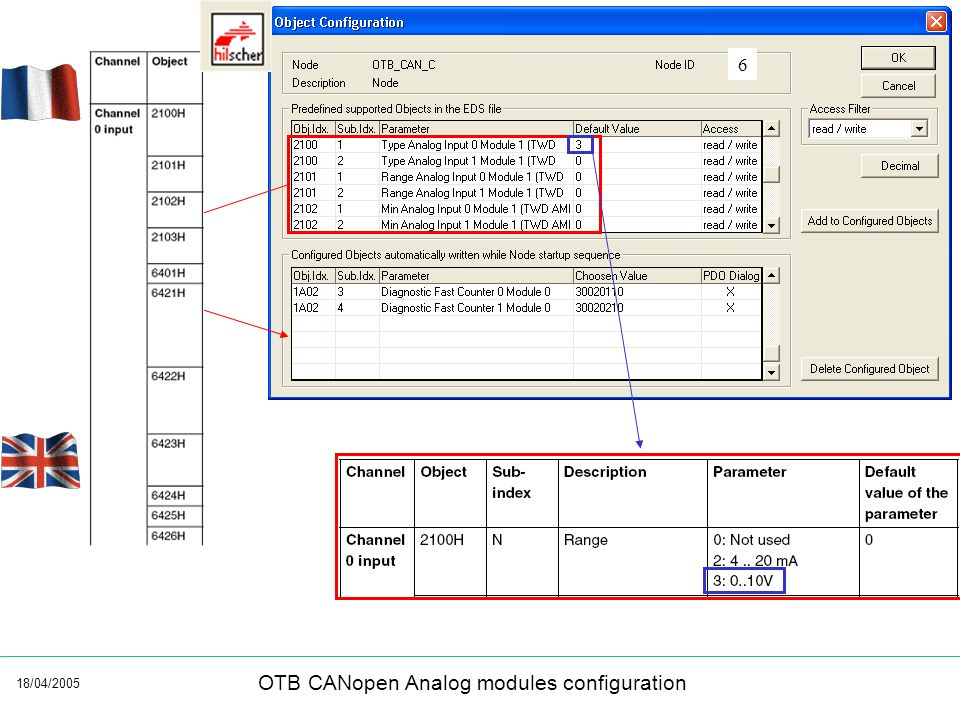 18/04/2005 OTB CANopen Analog modules configuration 6