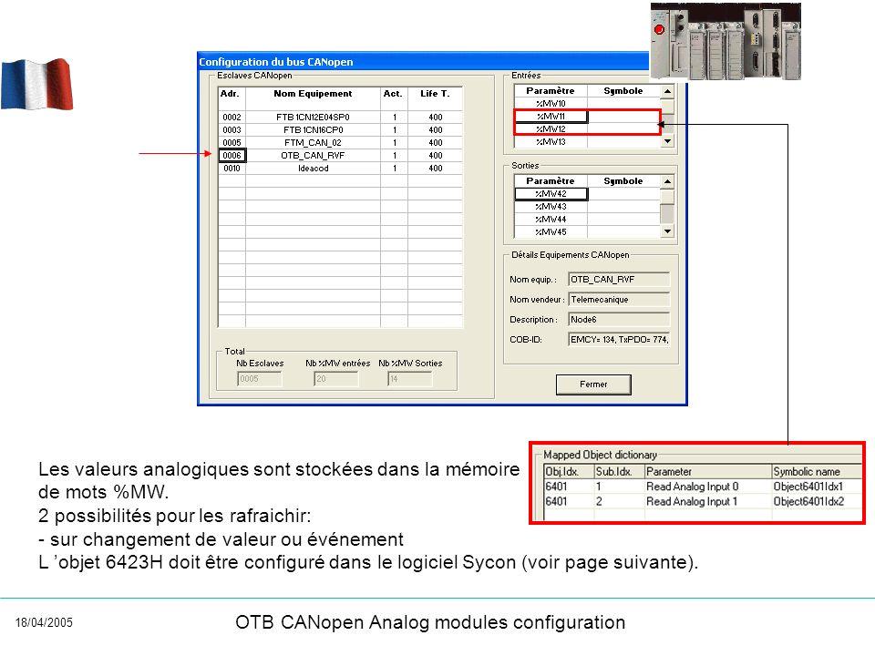 18/04/2005 OTB CANopen Analog modules configuration Les valeurs analogiques sont stockées dans la mémoire de mots %MW. 2 possibilités pour les rafraic
