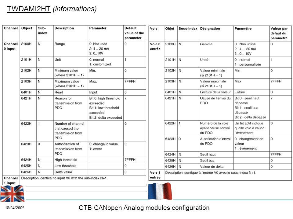 18/04/2005 OTB CANopen Analog modules configuration Les valeurs analogiques sont stockées dans la mémoire de mots %MW.