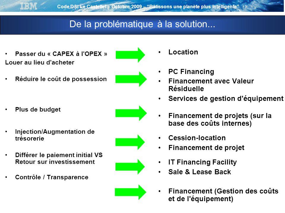 Code DSI Le Castellet – Octobre 2009 – Bâtissons une planète plus intelligente Passer du « CAPEX à l OPEX » Louer au lieu d acheter Réduire le coût de possession Plus de budget Injection/Augmentation de trésorerie Différer le paiement initial VS Retour sur investissement Contrôle / Transparence Location PC Financing Financement avec Valeur Résiduelle Services de gestion d équipement Financement de projets (sur la base des coûts internes) Cession-location Financement de projet IT Financing Facility Sale & Lease Back Financement (Gestion des coûts et de l équipement) De la problématique à la solution...