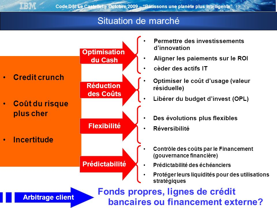 Code DSI Le Castellet – Octobre 2009 – Bâtissons une planète plus intelligente Credit crunch Coût du risque plus cher Incertitude Optimisation du Cash