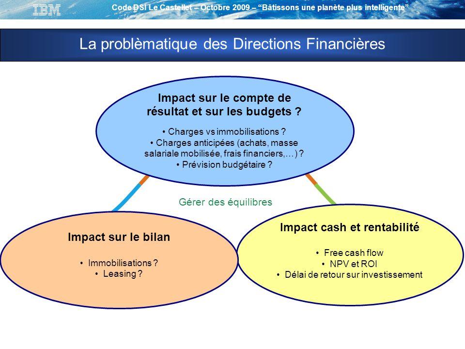 Code DSI Le Castellet – Octobre 2009 – Bâtissons une planète plus intelligente Impact cash et rentabilité Free cash flow NPV et ROI Délai de retour sur investissement Impact sur le compte de résultat et sur les budgets .
