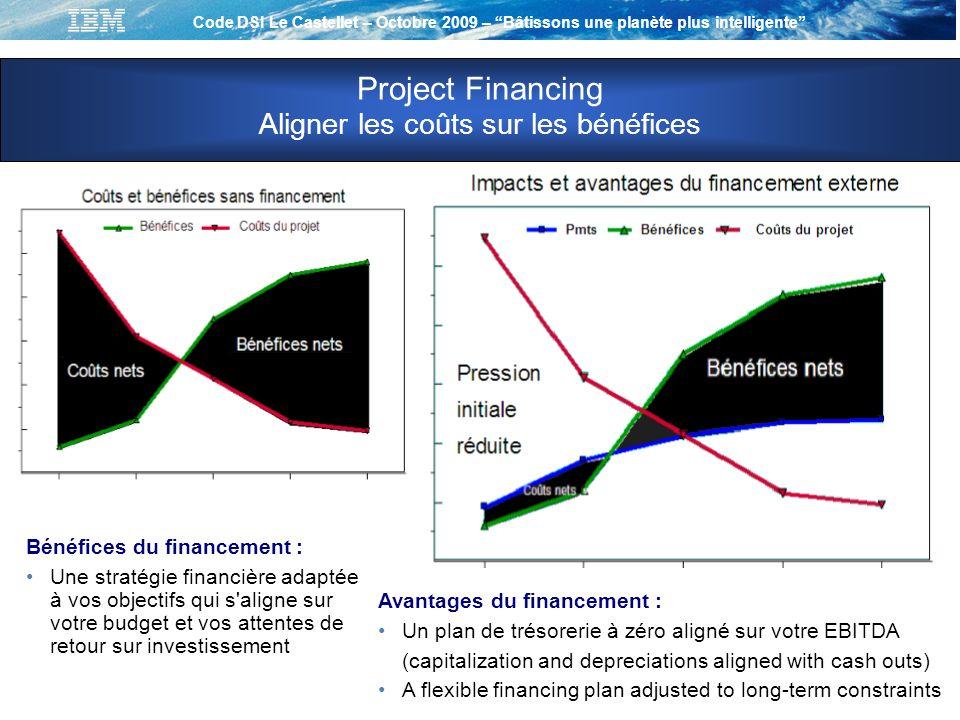 Code DSI Le Castellet – Octobre 2009 – Bâtissons une planète plus intelligente Project Financing Aligner les coûts sur les bénéfices Bénéfices du financement : Une stratégie financière adaptée à vos objectifs qui s aligne sur votre budget et vos attentes de retour sur investissement Avantages du financement : Un plan de trésorerie à zéro aligné sur votre EBITDA (capitalization and depreciations aligned with cash outs) A flexible financing plan adjusted to long-term constraints