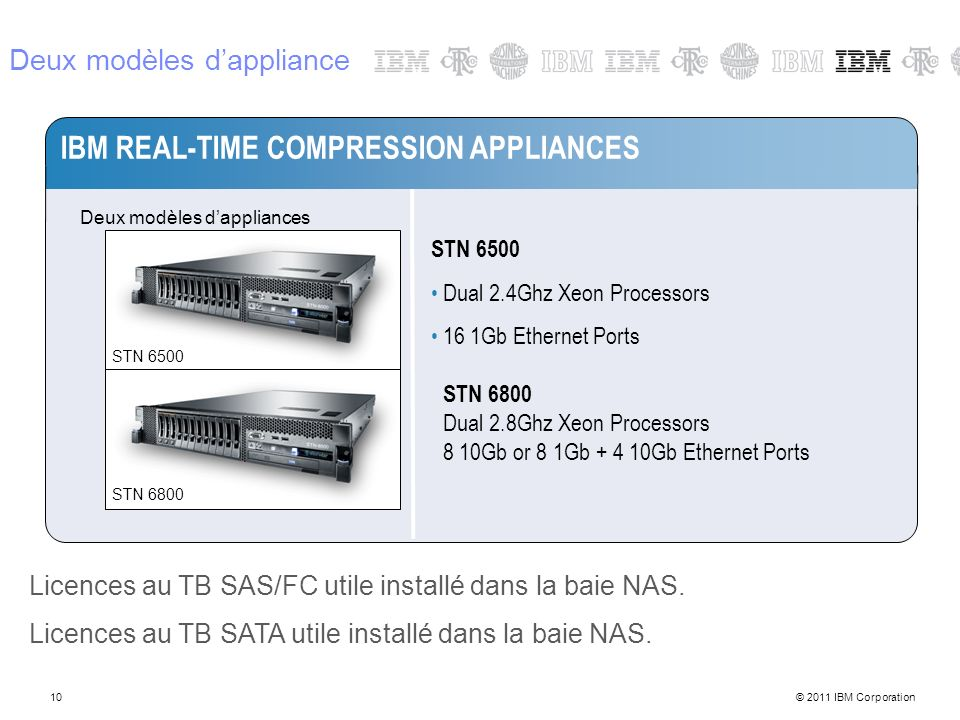 © 2011 IBM Corporation10 IBM REAL-TIME COMPRESSION APPLIANCES STN 6500 Dual 2.4Ghz Xeon Processors 16 1Gb Ethernet Ports STN 6800 STN 6500 STN 6800 Du