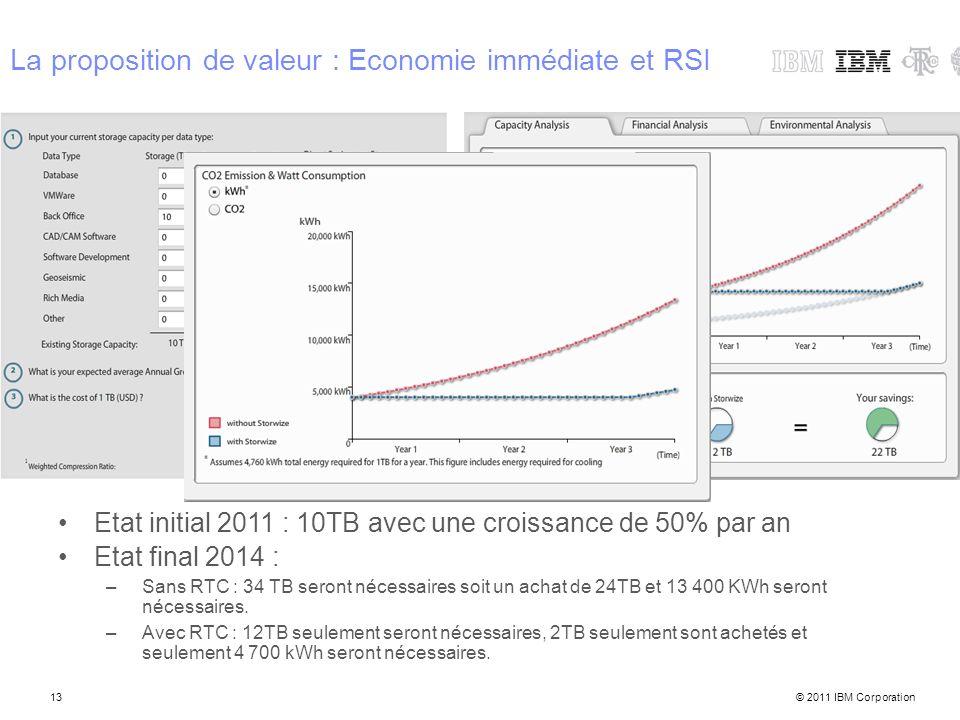 © 2011 IBM Corporation13 Etat initial 2011 : 10TB avec une croissance de 50% par an Etat final 2014 : –Sans RTC : 34 TB seront nécessaires soit un ach