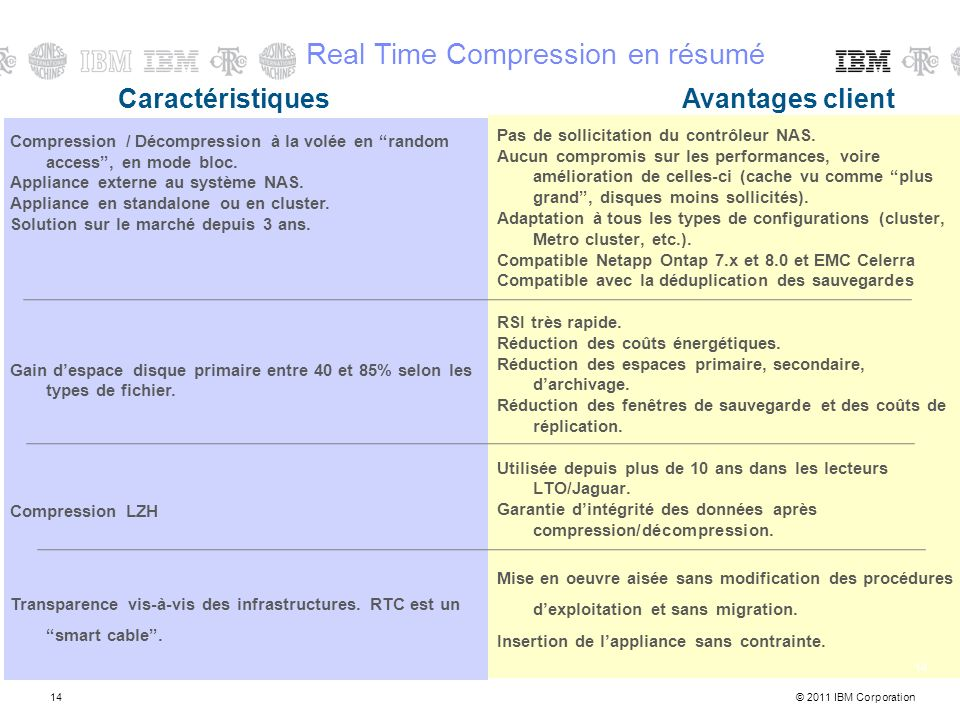 © 2011 IBM Corporation14 Pas de sollicitation du contrôleur NAS. Aucun compromis sur les performances, voire amélioration de celles-ci (cache vu comme