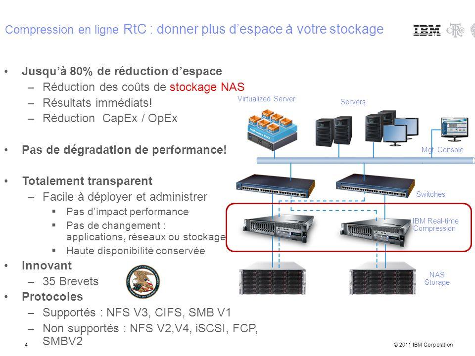 © 2011 IBM Corporation4 Compression en ligne RtC : donner plus despace à votre stockage Jusquà 80% de réduction despace –Réduction des coûts de stocka