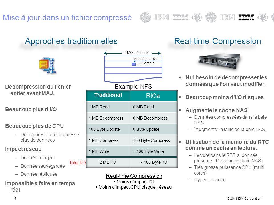 © 2011 IBM Corporation5 Mise à jour dans un fichier compressé Décompression du fichier entier avant MAJ. Beaucoup plus dI/O Beaucoup plus de CPU –Déco