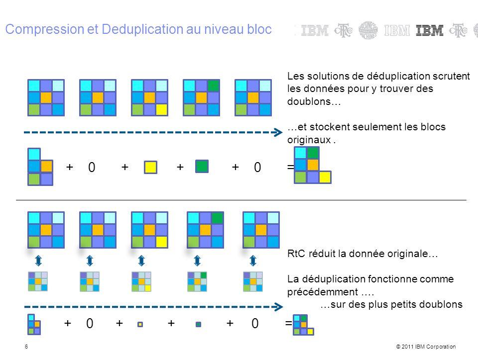 © 2011 IBM Corporation6 + 0 + + + 0 = Compression et Deduplication au niveau bloc + 0 + + + 0 = Les solutions de déduplication scrutent les données po
