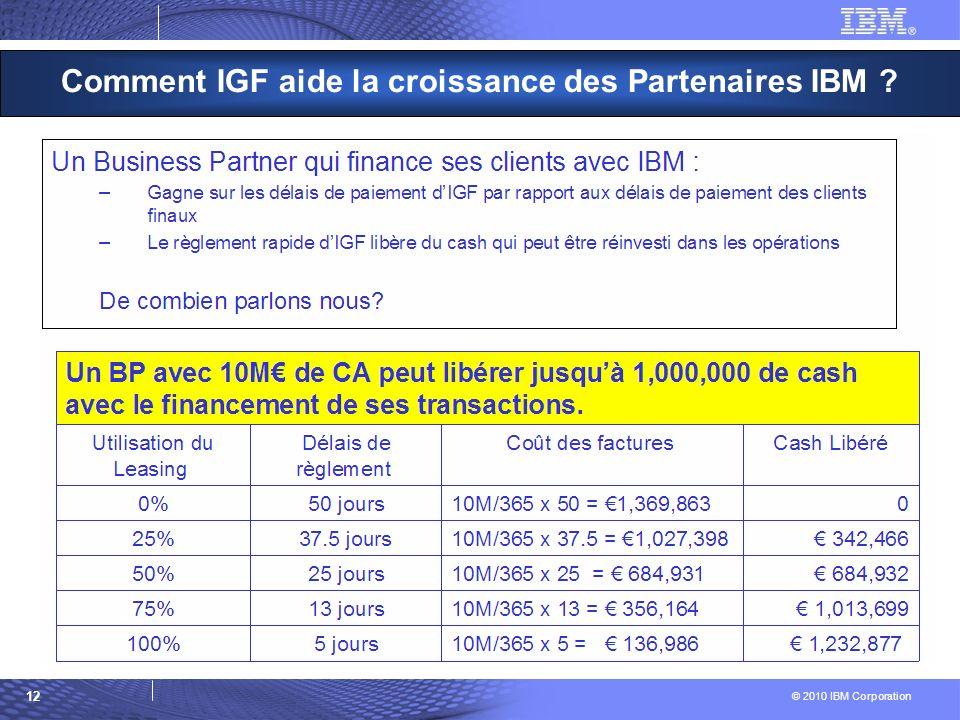 © 2010 IBM Corporation 12 Comment IGF aide la croissance des Partenaires IBM ?