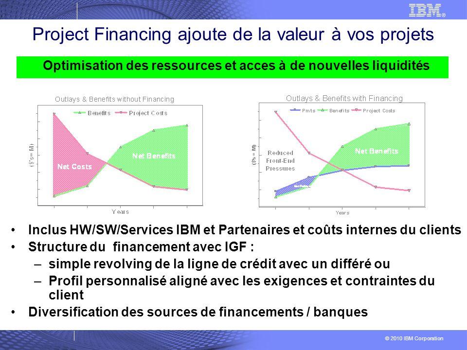 © 2010 IBM Corporation Project Financing ajoute de la valeur à vos projets Optimisation des ressources et acces à de nouvelles liquidités Inclus HW/SW