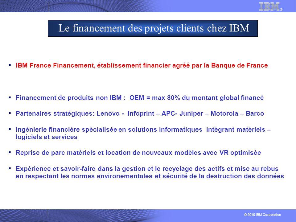 © 2010 IBM Corporation IBM France Financement, établissement financier agréé par la Banque de France Financement de produits non IBM : OEM = max 80% d