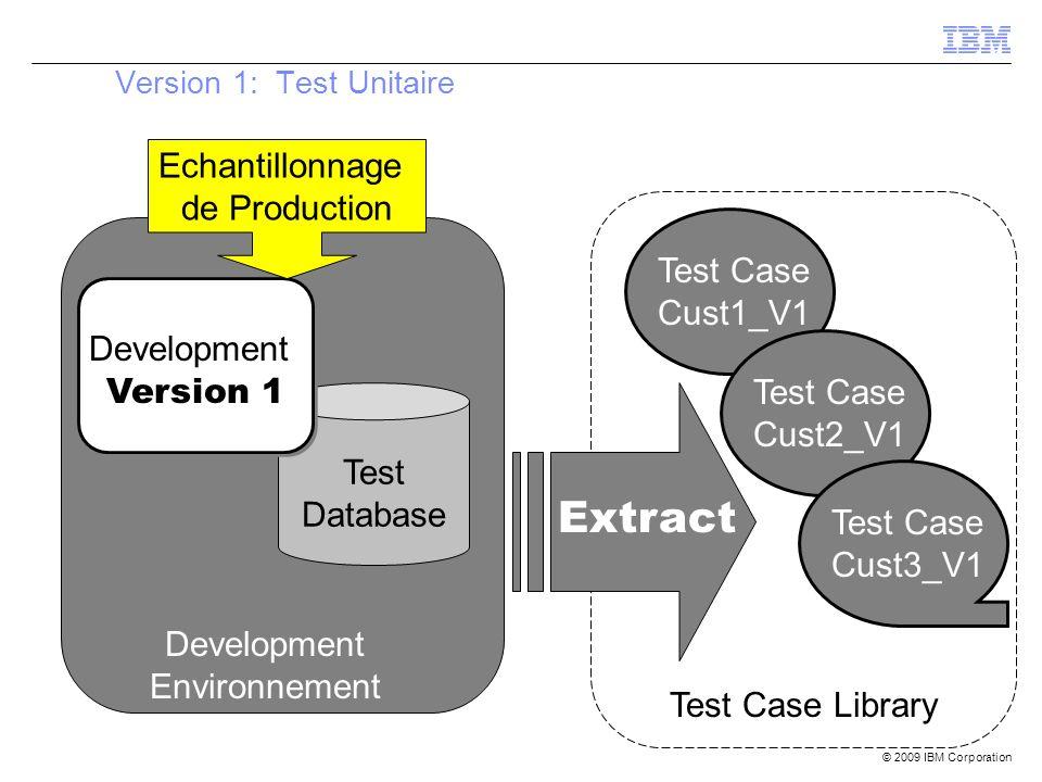 © 2009 IBM Corporation Test Database Version 1: Test Unitaire Development Environnement Development Version 1 Extract Test Case Library Test Case Cust