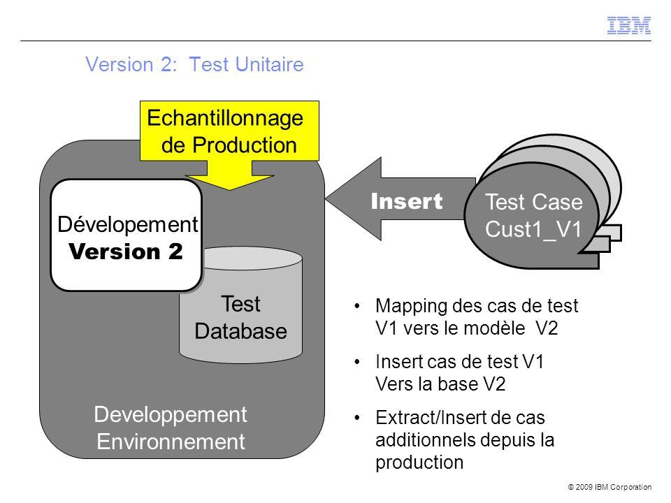 © 2009 IBM Corporation Test Database Version 2: Test Unitaire Developpement Environnement Dévelopement Version 2 Test Case Cust1_V1 Mapping des cas de