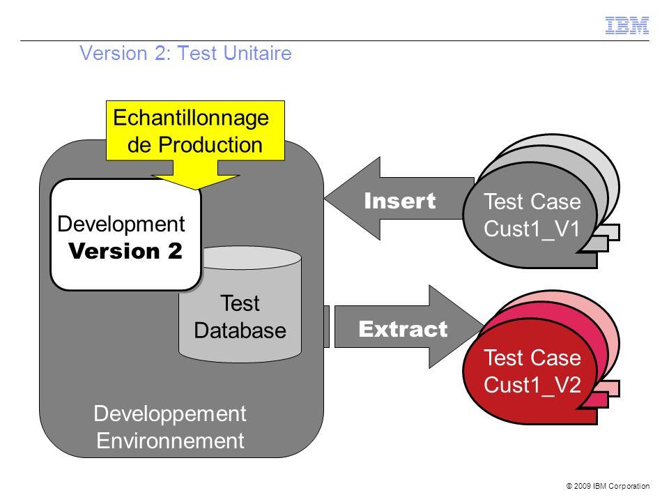 © 2009 IBM Corporation Test Database Version 2: Test Unitaire Developpement Environnement Development Version 2 Test Case Cust1_V1 Test Case Cust1_V2