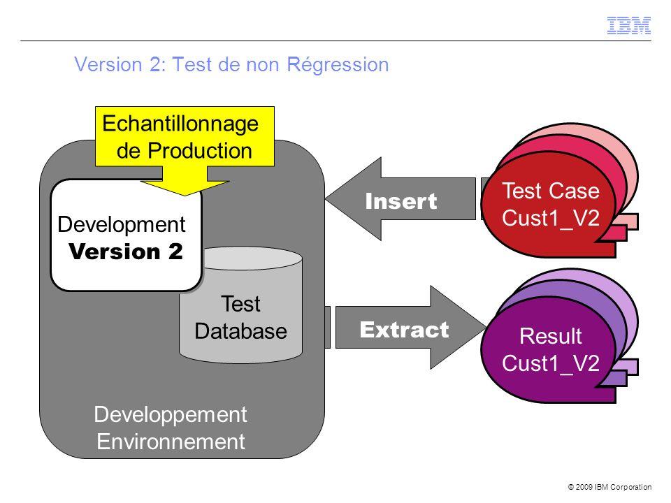 © 2009 IBM Corporation Test Database Version 2: Test de non Régression Developpement Environnement Development Version 2 Test Case Cust1_V2 Insert Ext