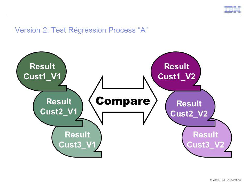 © 2009 IBM Corporation Version 2: Test Régression Process A Compare Result Cust3_V1 Result Cust2_V1 Result Cust3_V2 Result Cust2_V2 Result Cust1_V1 Re