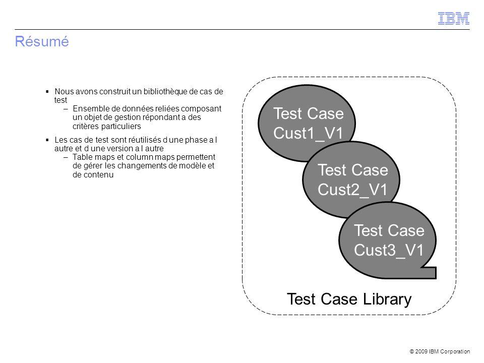 © 2009 IBM Corporation Résumé Nous avons construit un bibliothèque de cas de test –Ensemble de données reliées composant un objet de gestion répondant