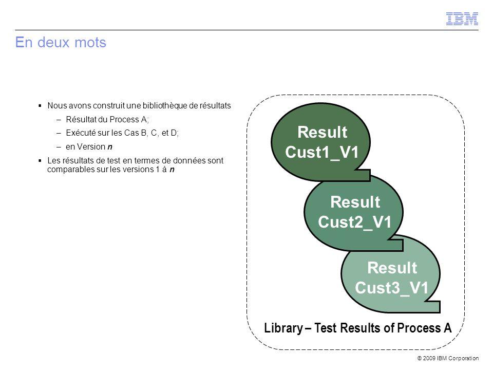 © 2009 IBM Corporation En deux mots Library – Test Results of Process A Result Cust3_V1 Result Cust2_V1 Result Cust1_V1 Nous avons construit une bibli