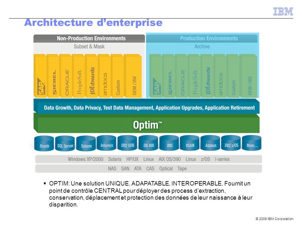 © 2009 IBM Corporation Architecture denterprise OPTIM: Une solution UNIQUE, ADAPATABLE, INTEROPERABLE. Fournit un point de contrôle CENTRAL pour déplo