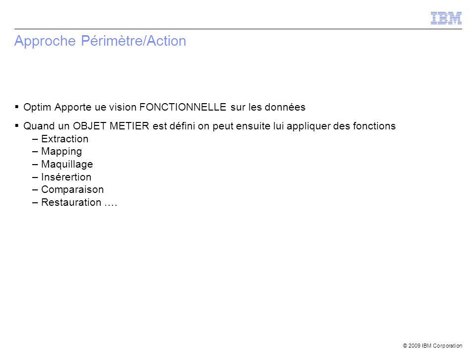 © 2009 IBM Corporation Approche Périmètre/Action Optim Apporte ue vision FONCTIONNELLE sur les données Quand un OBJET METIER est défini on peut ensuit