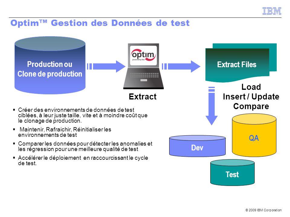 © 2009 IBM Corporation Optim Gestion des Données de test Créer des environnements de données de test ciblées, à leur juste taille, vite et à moindre c