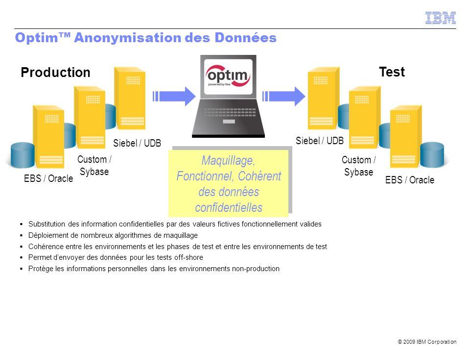 © 2009 IBM Corporation Optim Anonymisation des Données Production Maquillage, Fonctionnel, Cohérent des données confidentielles Maquillage, Fonctionne