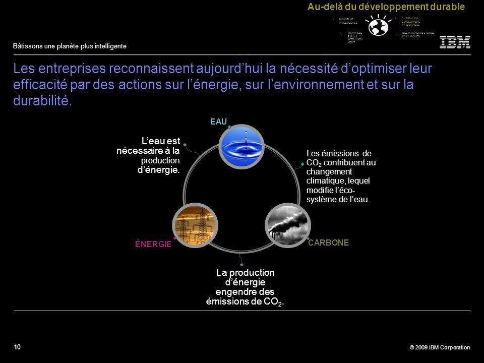 10 © 2009 IBM Corporation Bâtissons une planète plus intelligente Les entreprises reconnaissent aujourdhui la nécessité doptimiser leur efficacité par