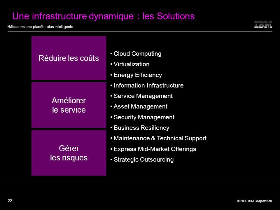 22 © 2009 IBM Corporation Bâtissons une planète plus intelligente Réduire les coûts Cloud Computing Virtualization Energy Efficiency Information Infra