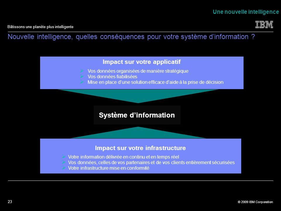 23 © 2009 IBM Corporation Bâtissons une planète plus intelligente Système dinformation Nouvelle intelligence, quelles conséquences pour votre système